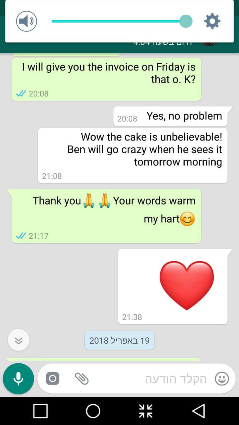ביקורות מלקוחות לעוגה עוצרת נשימה