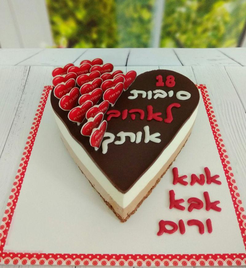 עוגה מיוחדת ליום הולדת 18 סיבות לאהוב אותך