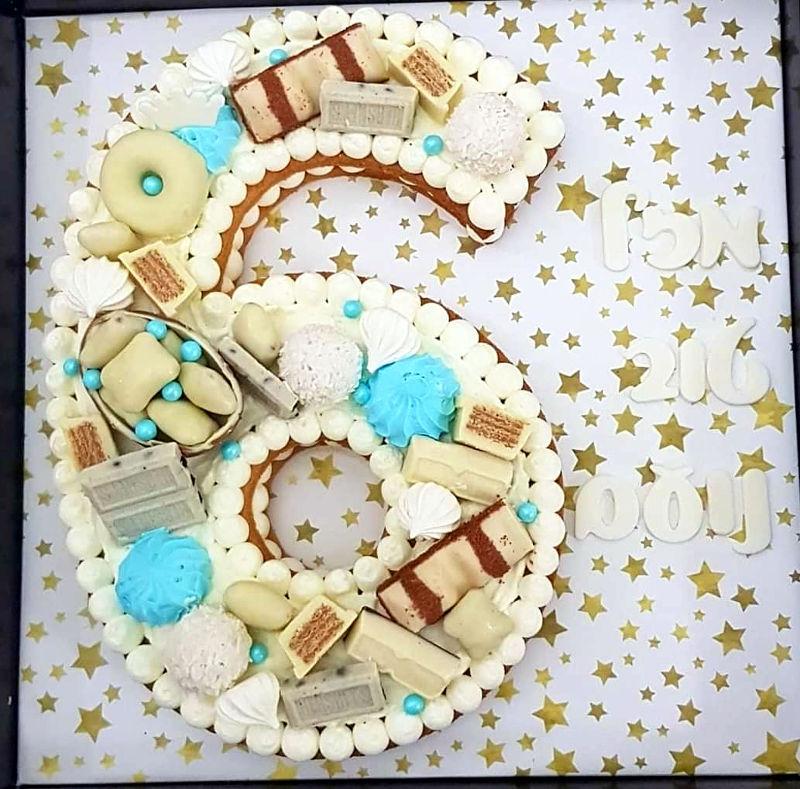 עוגת מספרים ליום הולדת בנים