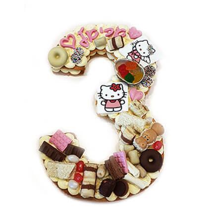 עוגת מספרים של הלו קיטי
